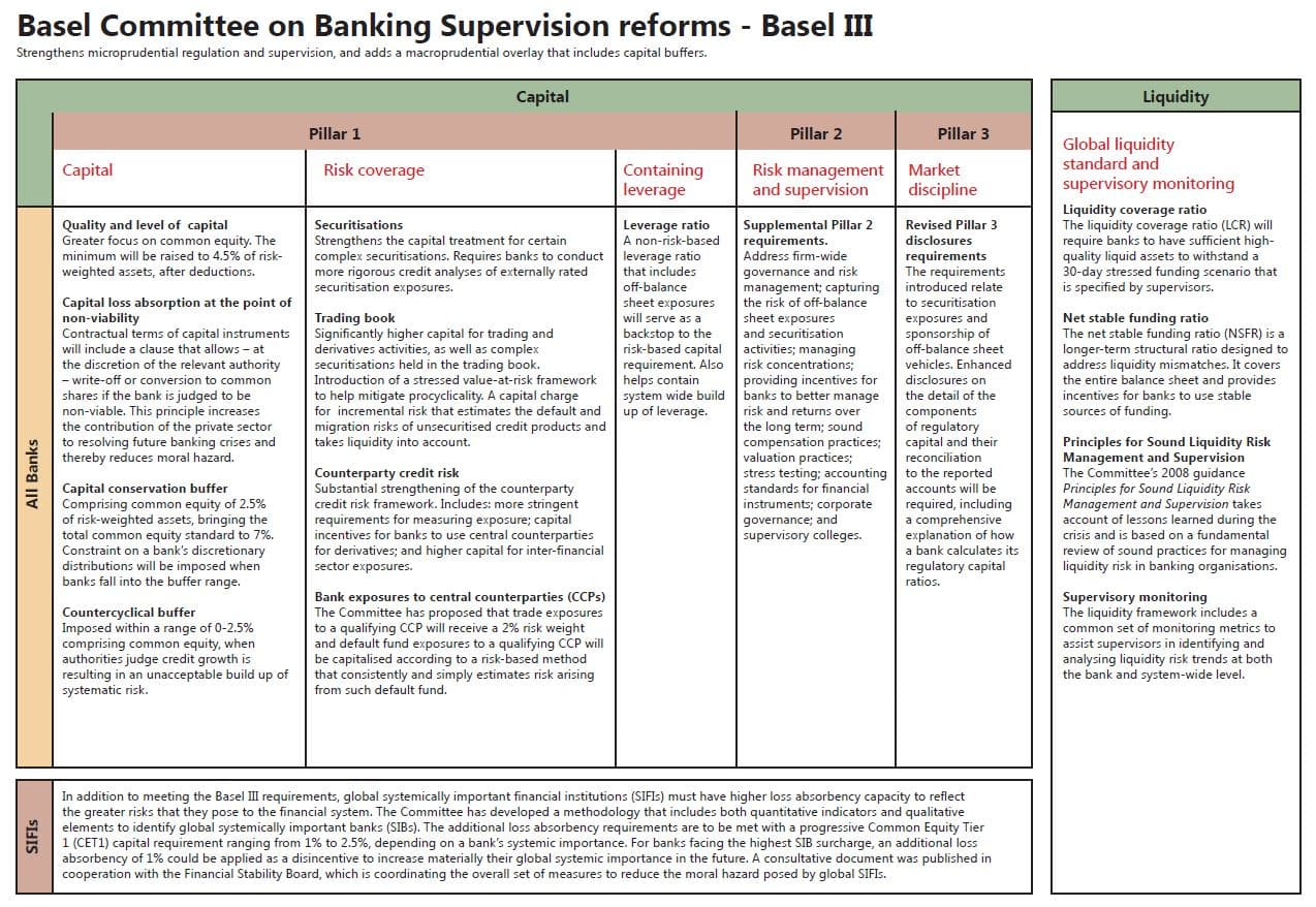 bank supervision Banking supervision is responsible for monitoring credit institutions' business activity and maintaining investor confidence.