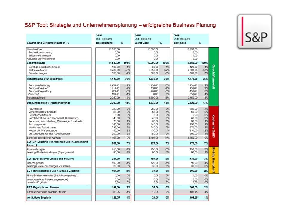 GmbH Geschäftsführer Seminare - S&P Tools