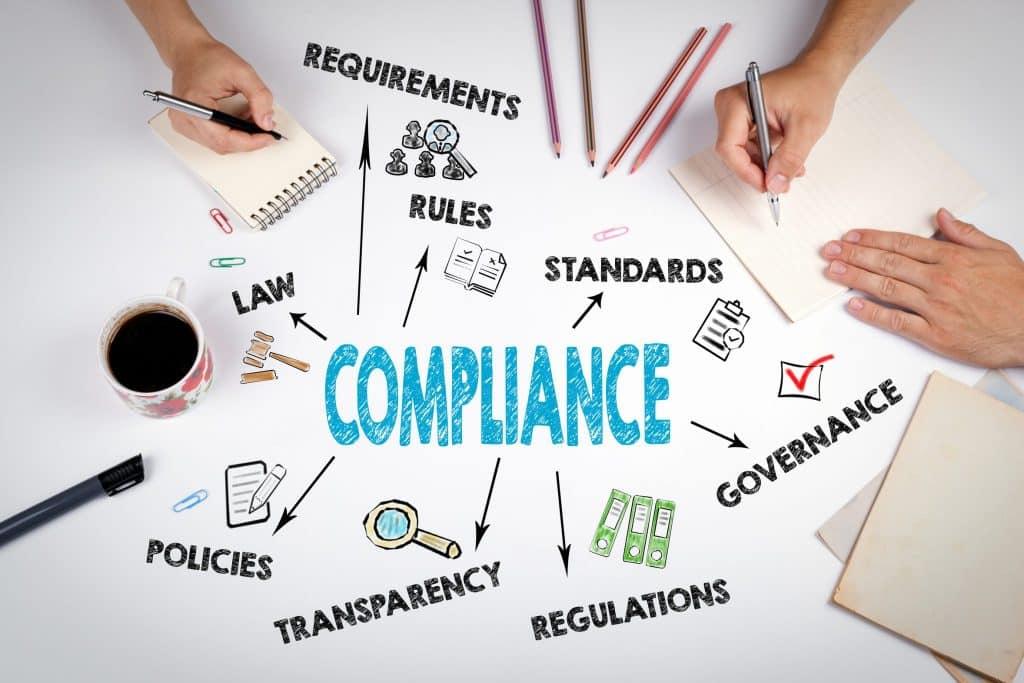 Accountability-Prinzip der neuen DS-GVO