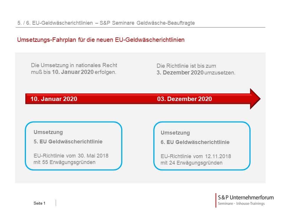 5. EU Geldwäscherichtlinie - Umsetzung bis 10. Januar 2020