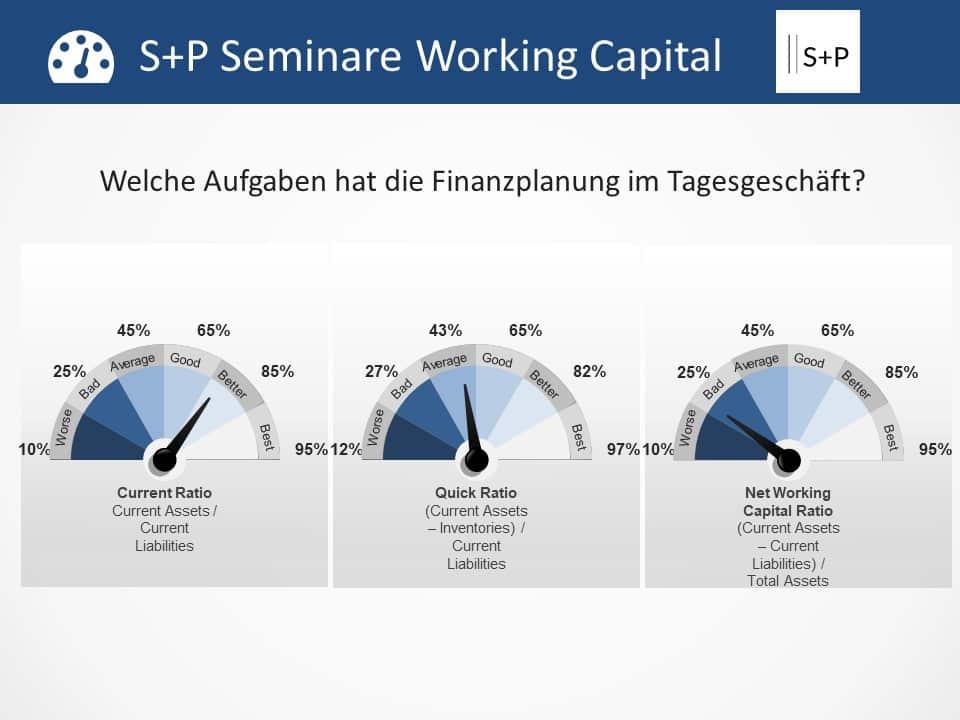 Seminar: Finanzplanung für Führungskräfte