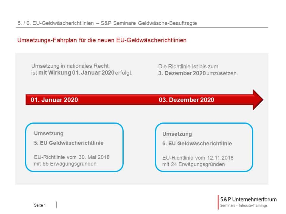 6. EU Geldwäscherichtlinie - Änderungen im Überblick