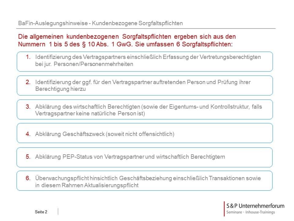 Abklärung des PEP Status - §10 Abs. 1 Nr.4 GwG - Auslegungshinweise BaFin