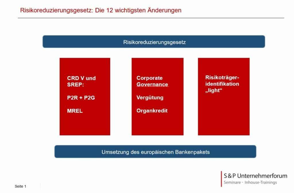 Risikoreduzierungsgesetz: Die 12 wichtigsten Änderungen