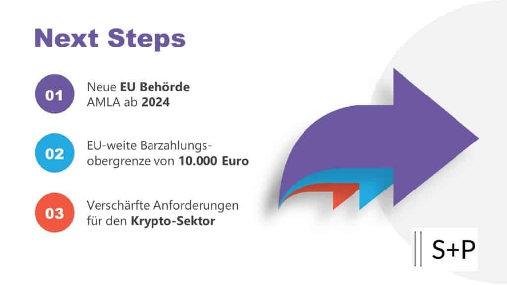 Welche Änderungen bringen die neuen EU Regeln gegen Geldwäsche?